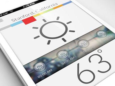 App Weather Dashboard