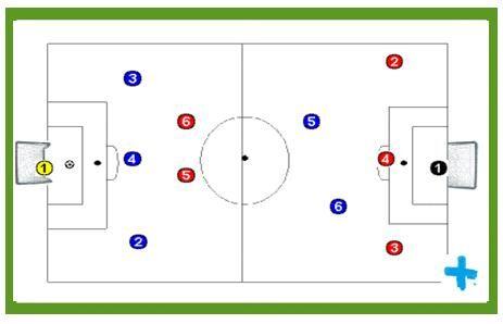 Partido con Reglas especificas para la mejora del contraataque y la mejora de la superioridad numérica.