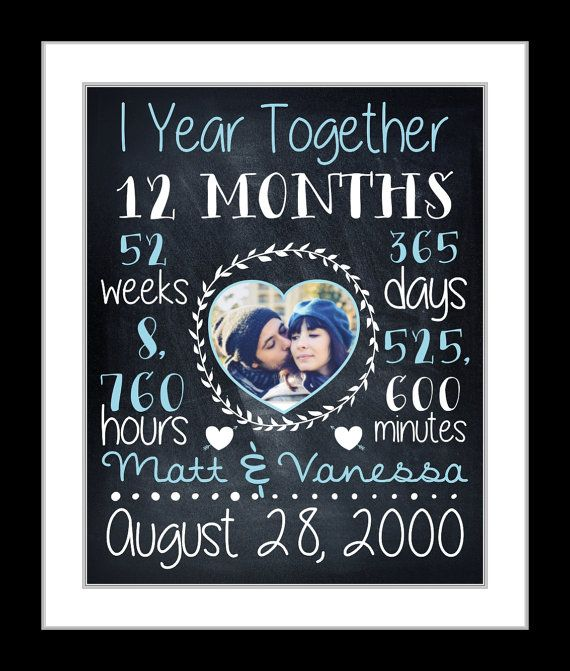 Anniversary Gift For Boyfriend Girlfriend Chalkboard Art Print 1st 1 One 10 Year Personalized Gifts Paper Time Together Present