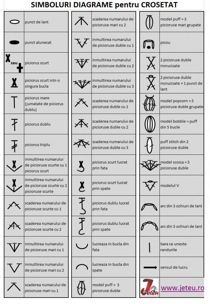 Lista simbolurilor folosite in diagramele pentru crosetat | Jeteu.ro