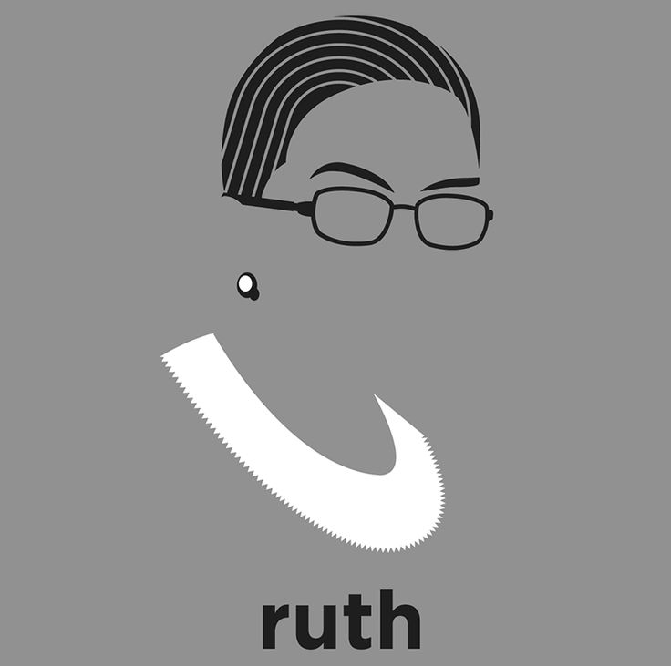 Ruth Bader Ginsburg: Associate Justice of the Supreme Court of the United States. She is the second female justice (after Sandra Day O'Connor) and the first Jewish female justice