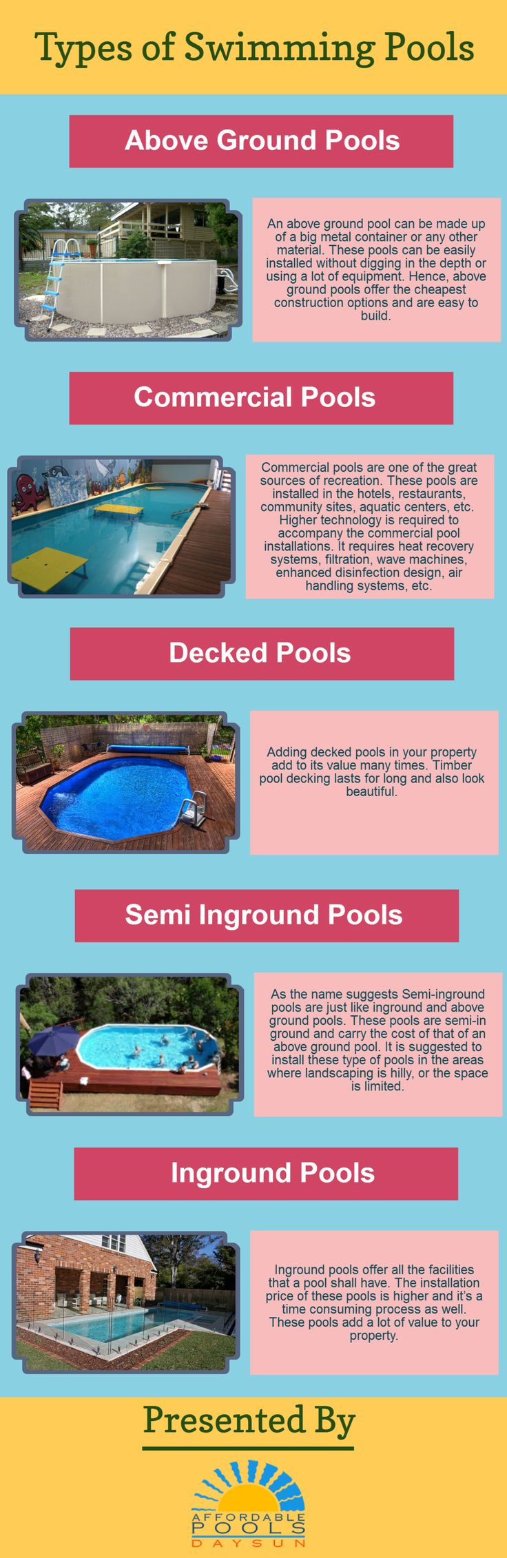 Swimming Pools Are One Of The Great Sources Of Recreation. These Pools Can  Be Installed