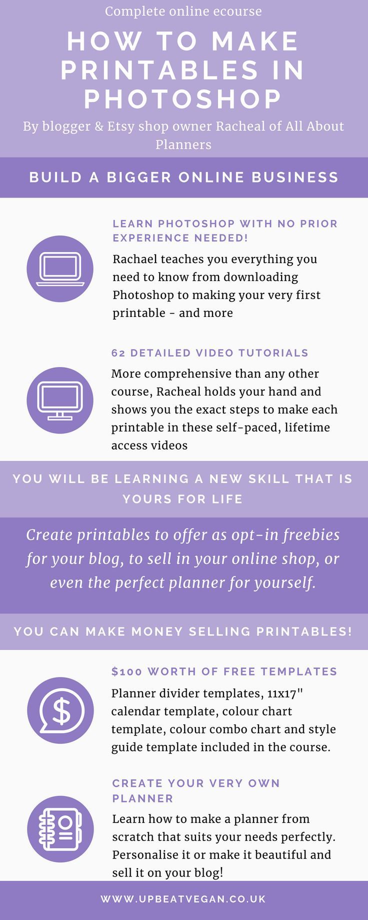 How To Make Printables In Photo Is A Complete Online Course From Rachael Of All About Planners She Makes 6 Figures Ing Her Etsy