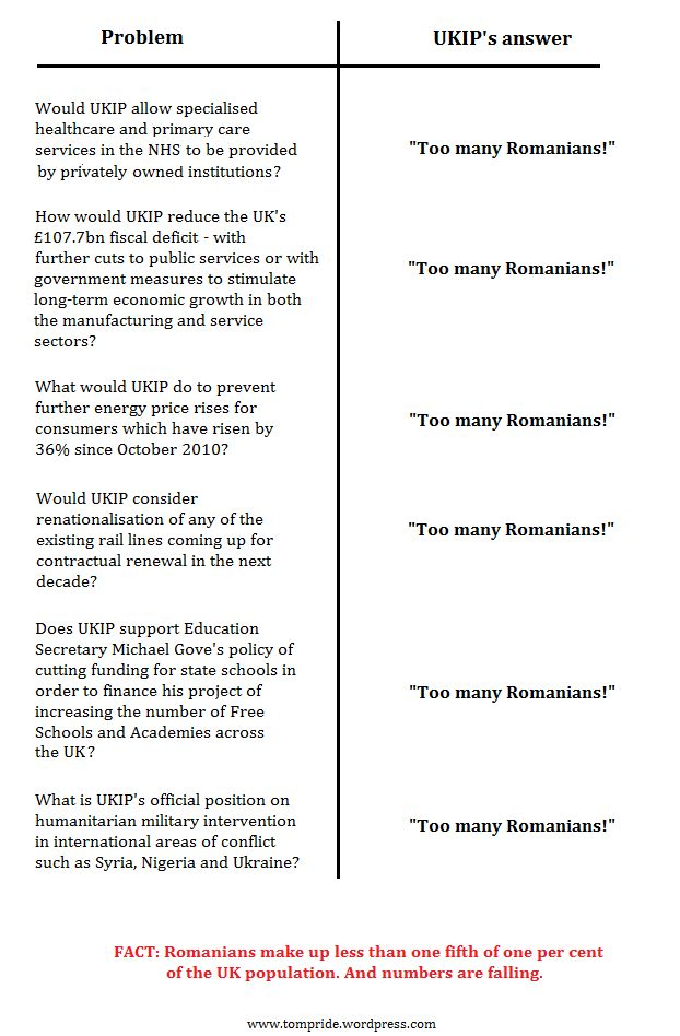 A handy detailed guide to UKIP's policies on the main problems facing Britain today: