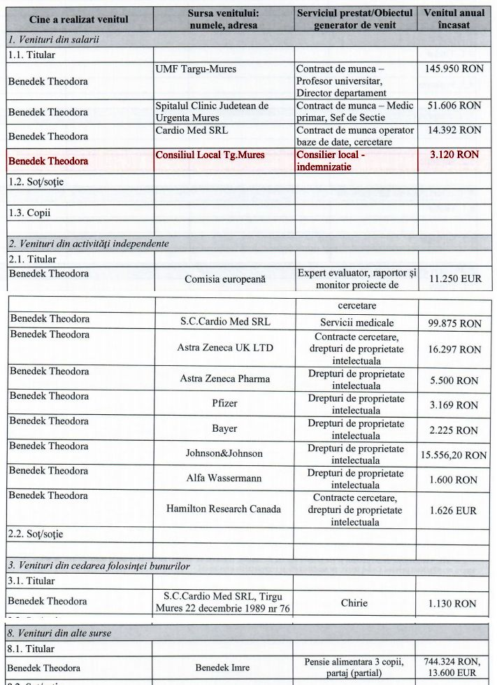 Consilier local PNL isi doneaza 0,3 % din venit liceului Papiu! | Mures Stiri - Comunitate • Stiri Tirgu Mures • Civism • Pe primul loc in Mures!