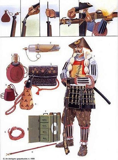 #1 Teppo ashigaru (matchlock foot soldier). 16th century.  #2 Hayago (quick load cartridge). #3 Dohran or Douran (for holding hayago). #4 Ko-yaku-ire (the smaller priming powder flask). #5 Karasu-guchi (crow's beak) and Tama-bukuro (ball bag). #6 Hinawa (match cord). #7 Danyaku-bako (Ammunition box). #8 karuka (ramrod). #9 Kayaku-ire (coarse gunpowder flask).