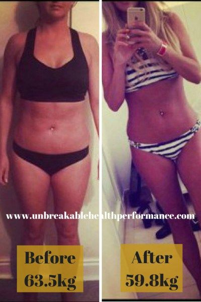 Before and After Transformation -- www.unbreakablehealthperformance.com