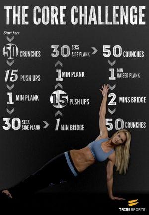 The Core Challenge