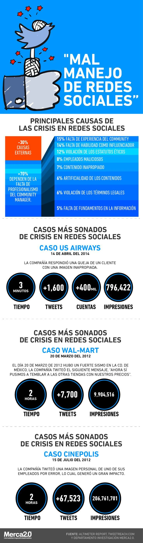 Principales causas de crisis en Redes Sociales #infografia