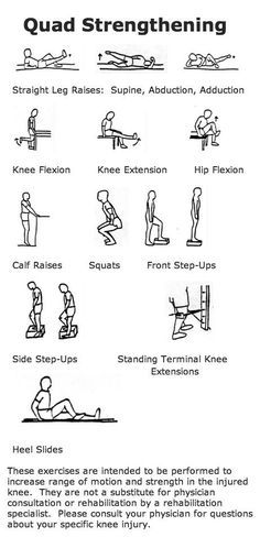 quadriceps exercises for knee pain - Google Search