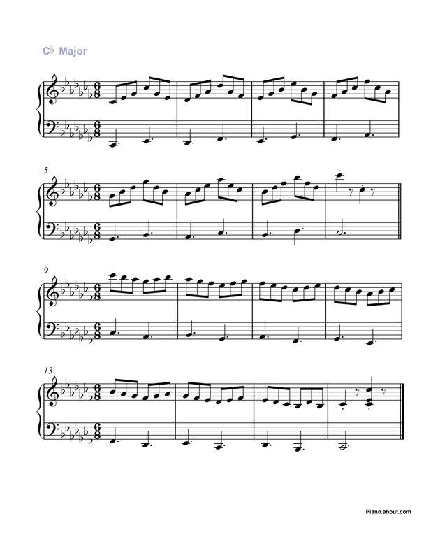 Escalas de triada mayor con bemoles para piano: Escalas de tríadas para piano: C bemol mayor