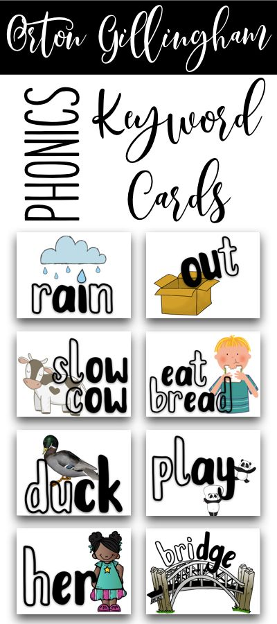 Orton Gillingham Keyword Sounds Phonics Cards And Posters