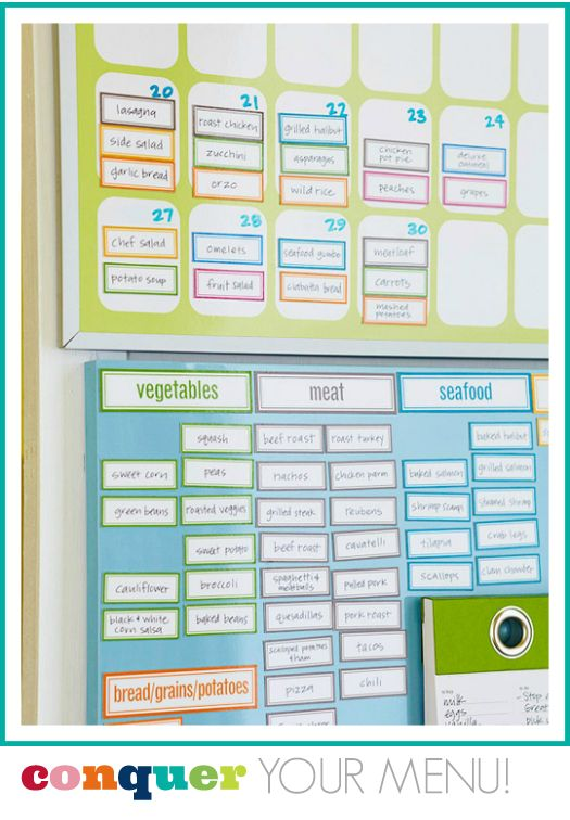 Food inventory board