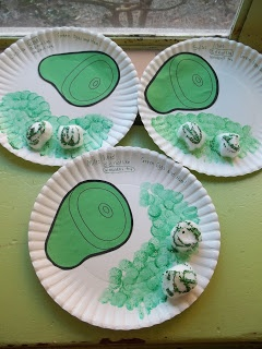 The Stuff We Do ~ Green Eggs and Ham the paper plate version. ~ Sherry