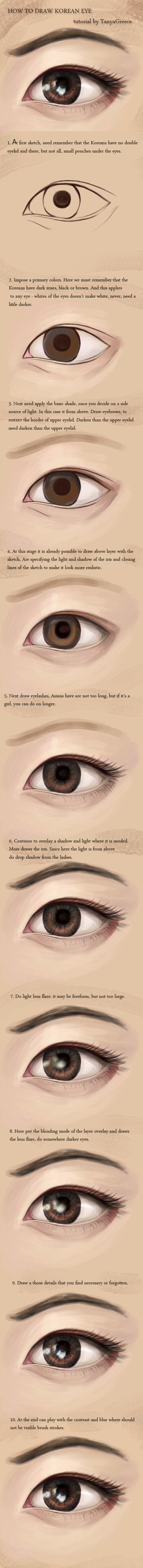 How To Draw Korean Eye by TanyaGreece on deviantART
