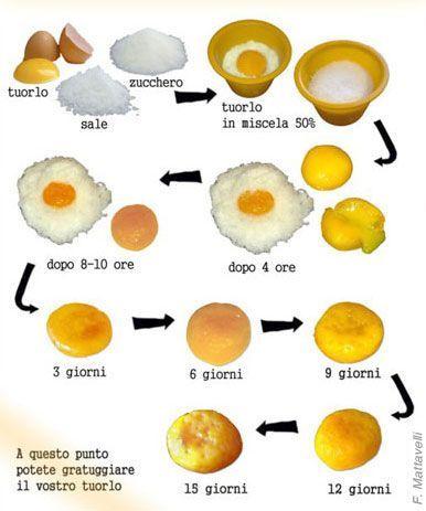 Uovo marinato Carlo Cracco