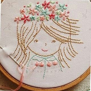 ❣#nakiş #işleme #flowers #kaneviçe #canvas #elişi #embroidery #nakış #hobby #tasarım #etamin#craft #crochet #love #hobi #crochetlove #handmade #crossstitched  #followme #pretty #kasnakişi #handmade#çeyiz #kasnakişi #patterns #crossstitchpatterns #beautiful #excellent #pulleywork http://turkrazzi.com/ipost/1515867709094324328/?code=BUJcaZnDWho