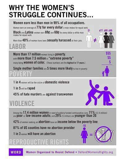 1022 best images about • Equality & Feminism • on Pinterest ...