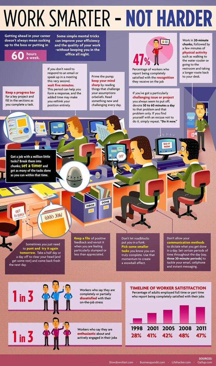 10 pasos para reducir el estrés laboral #Infografia #Infographic