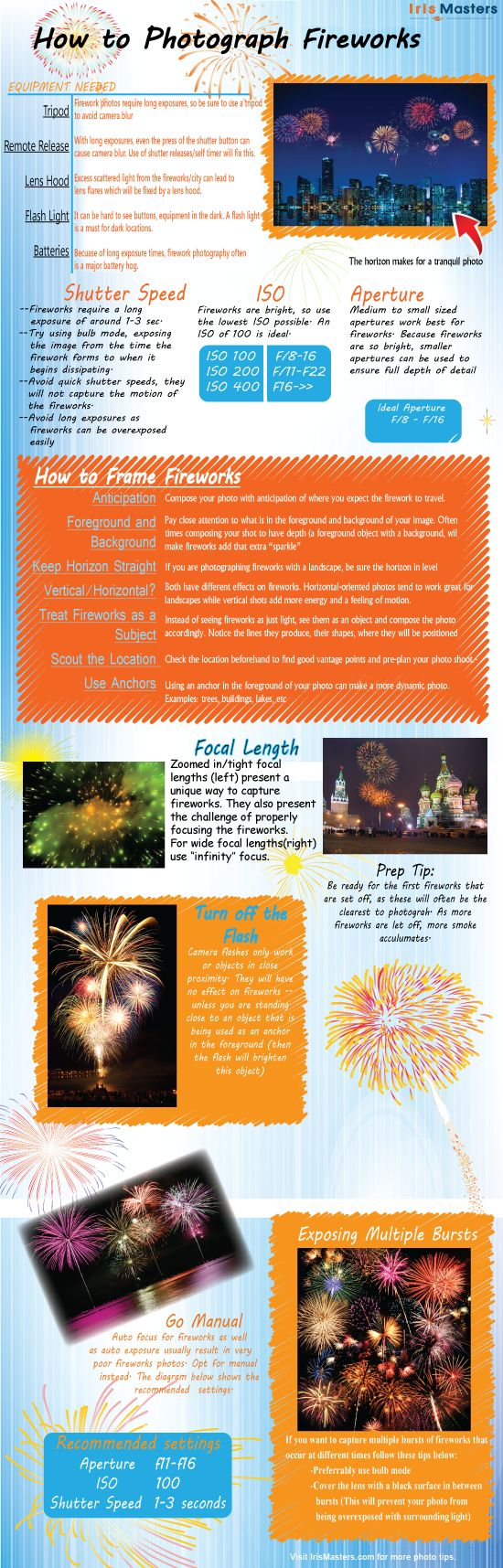 [Infographic] How to Photograph Fireworks