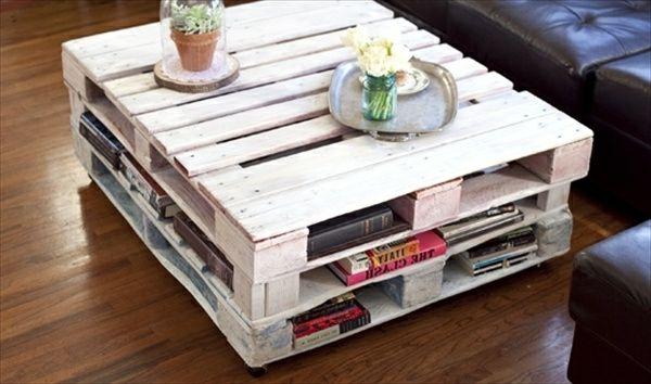 La table basse design en mille et une photos avec beaucoup d 39 id es tabl - Construire une table avec des palettes ...
