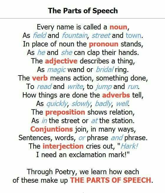 Best  Parts Of Speech Poem Ideas On   English