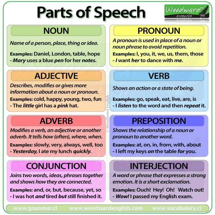 3423 best Education and books images on Pinterest | Teaching ideas ...