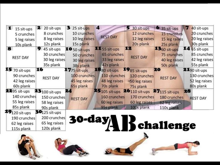 Monthly AB workout