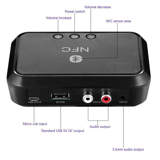 Adapter Wireless Aux Receiver 4.1 Bluetooth Hands-Free Car Kit Compatible with iPhone X iPhone 8 8 Plus 7 7plus Headsets Earbuds Car Audio Speaker Mini Home Stereo G-More Bluetooth Receiver Black
