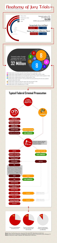 Jury Trials in the US www.kickagency.com https://www.facebook.com/kickagency https://twitter.com/kickagency http://www.linkedin.com/company/kick-agency