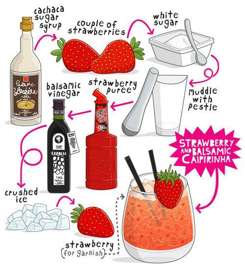 How to make a Starberry Caipirinha