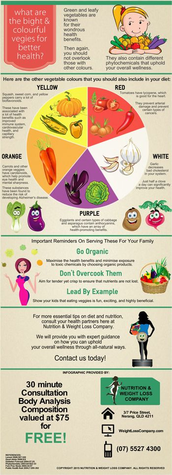 What are the bight and colourful vegies for better health?  http://weightlosscompany.com/