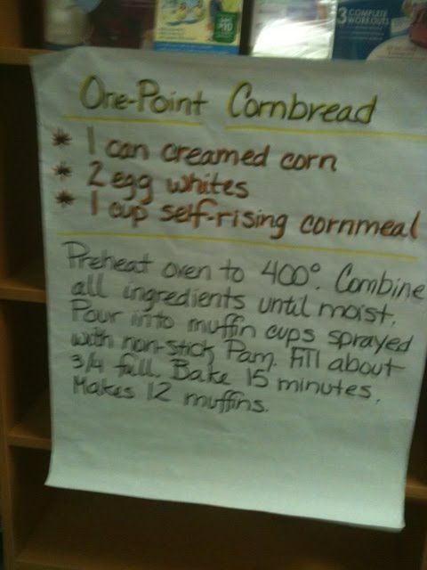 Weight Watcher's One Point Cornbread