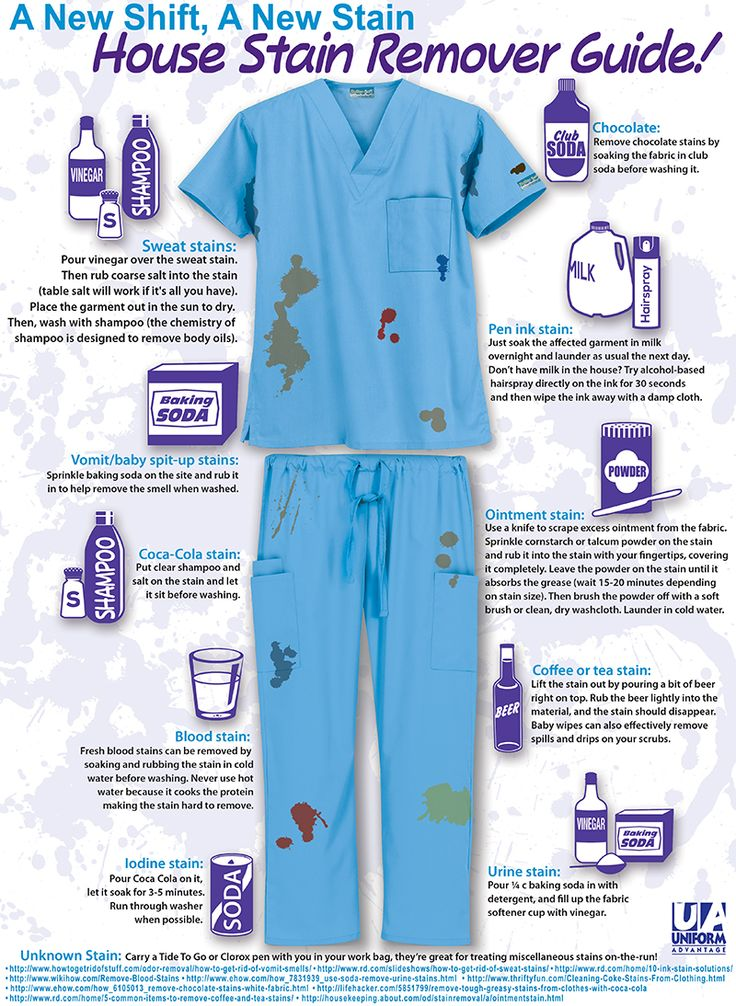 Stain Removal #scrubs #uniforms #infographic