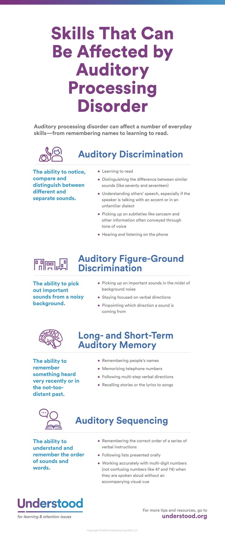 Graphic of Skills That Can Be Affected by Auditory Processing Disorder