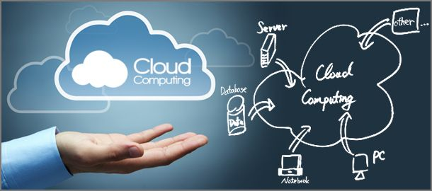 TechAge Labs Academy Industrial Expert Training Provider for Cloud Computing. call Now for More Details :-91-9212063532, +91-9212043532, Visit:http://www.techageacademy.com/courses/cloud-computing-training