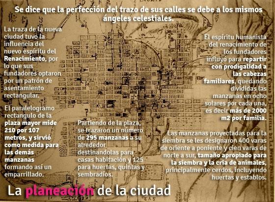 La planeación de la ciudad de Puebla