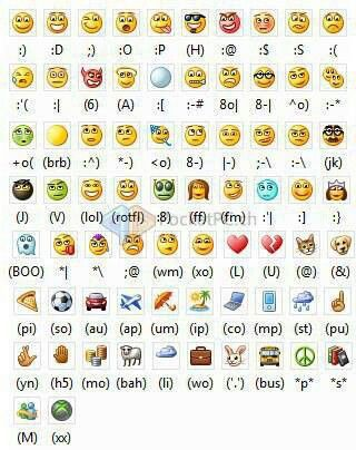 Smiley faces icons and smiley face icons on pinterest