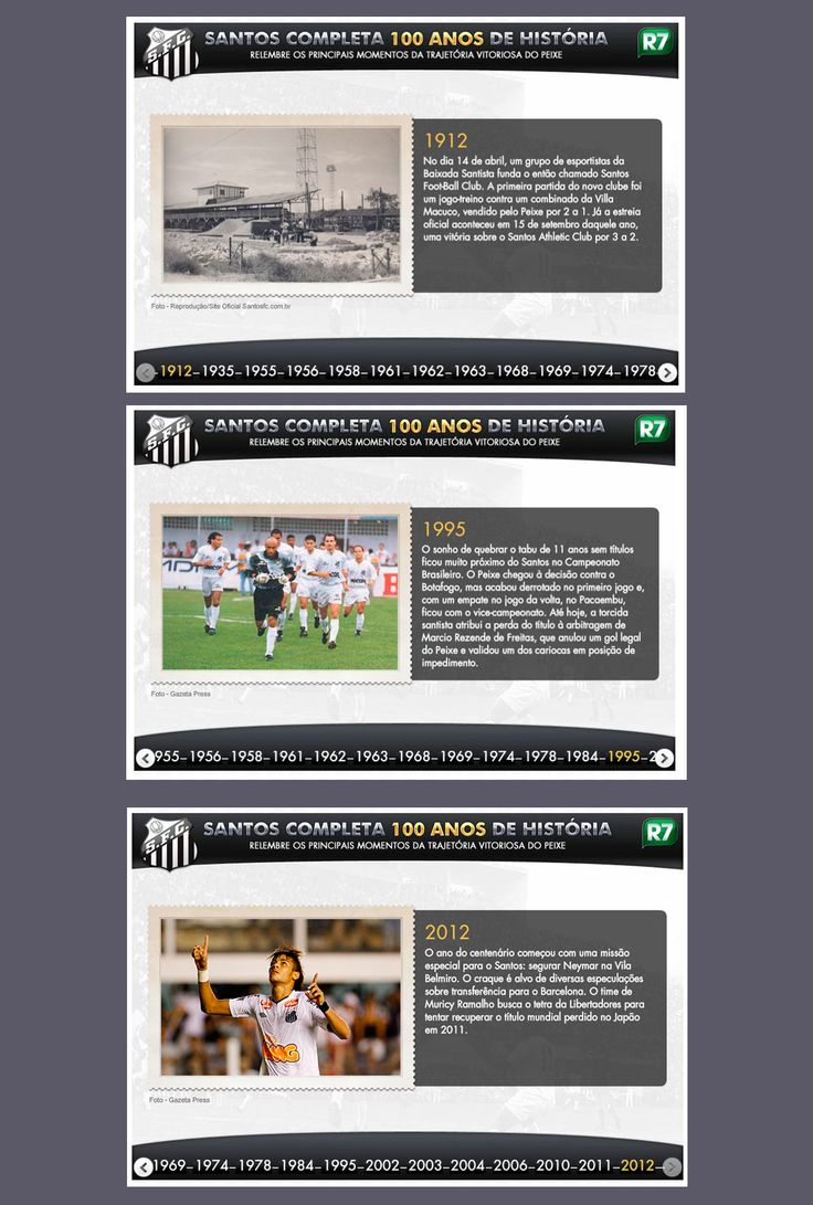 Mammoth Design - Infografico Santos FC 100 Anos