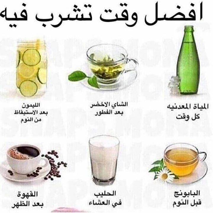 السعودية كانون سياحة عدستي هاشتاق صوره ضحك كميرا مضحك نكت انستقرام عرب دبي تصوير Health And Nutrition Health Fitness Nutrition Health Facts Food