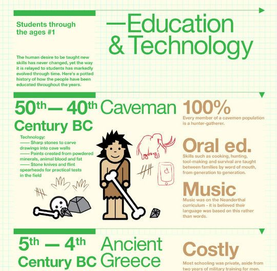 12 best Education Posters images on Pinterest | Education posters ...