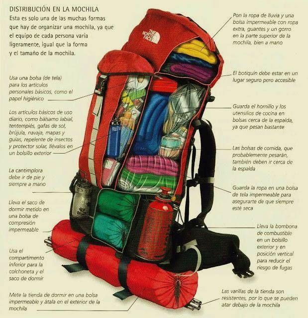 Armar una mochila de mochilero correctamente