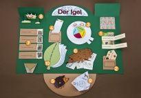 Projektplan Igel-Lapbook