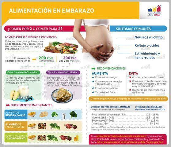 Alimentación en el embarazo. #salud #nutricion #embarazo #mamas