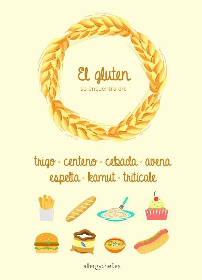 Gluten on Pinterest