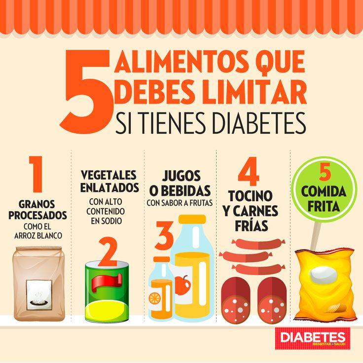 Vive más y mejor sin estos alimentos. http://www.diabetesbienestarysalud.com/2015/05/6-alimentos-que-no-se-deben-comer-cuando-tienes-diabetes/
