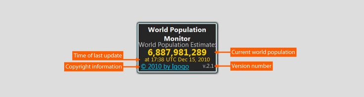 How many people on the Earth now? World Population Monitor tell you the real-time population of the Earth. Color changeable for all gadget's elements, including background. The counter updates itself automatically. Use two modes - automatic calculation (data source get here: www.census.gov) and manual calculation (uses special formula).      Win7 x32,Win7 x64,WinVista,WinVista x64