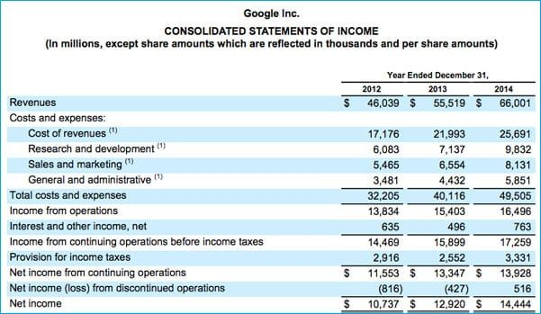 5 Income Statement Templates Word Templates Income Statement Statement Template Statement
