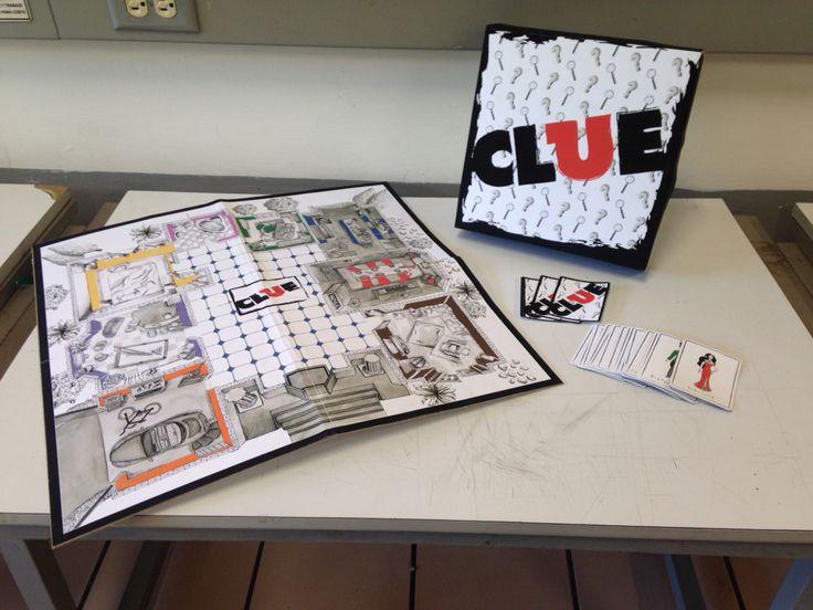 Juego Clue Final!