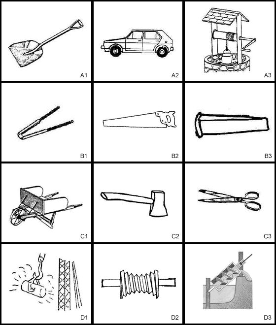 109 best Simple machines images on Pinterest Teaching science